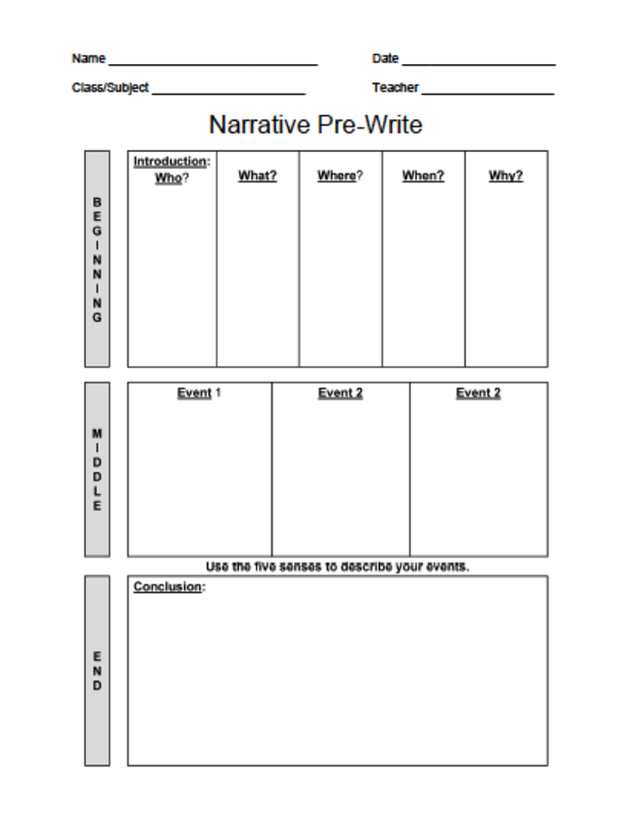 Required Parts of a Personal Narrative | eHow